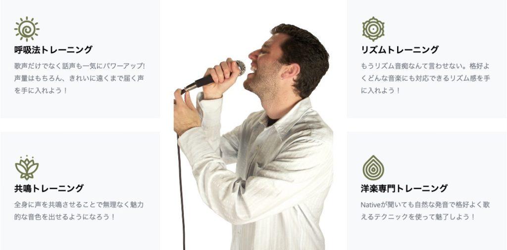 おすすめ②:ボーカルスクールIGGY(イギー)