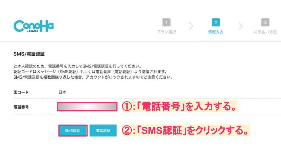 STEP3:SMS・電話認証をする