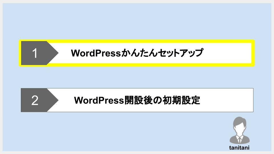 手順①:WordPressかんたんセットアップを行う