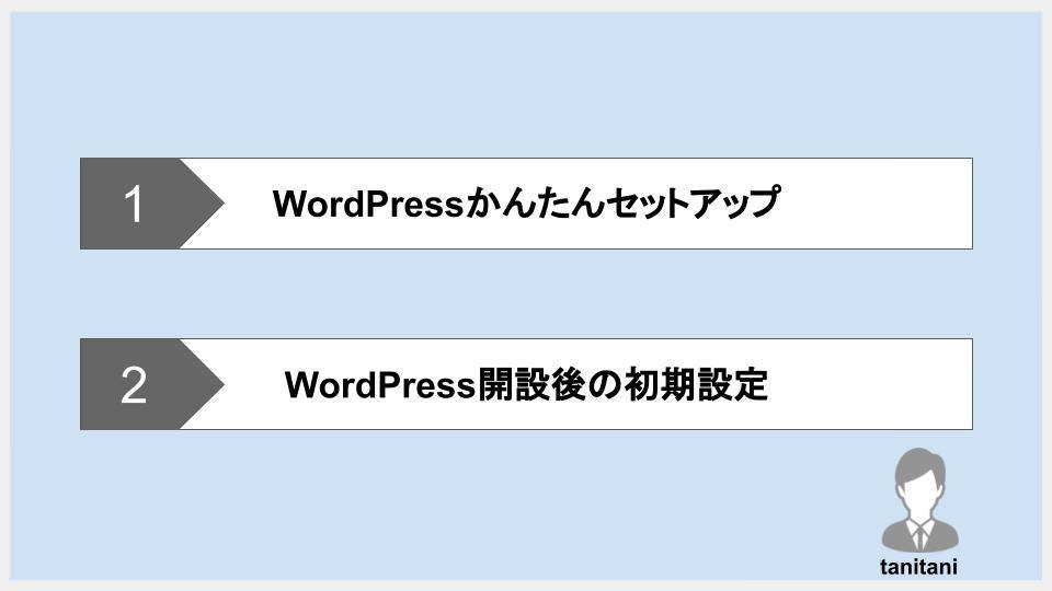 WordPress開設の2つの手順